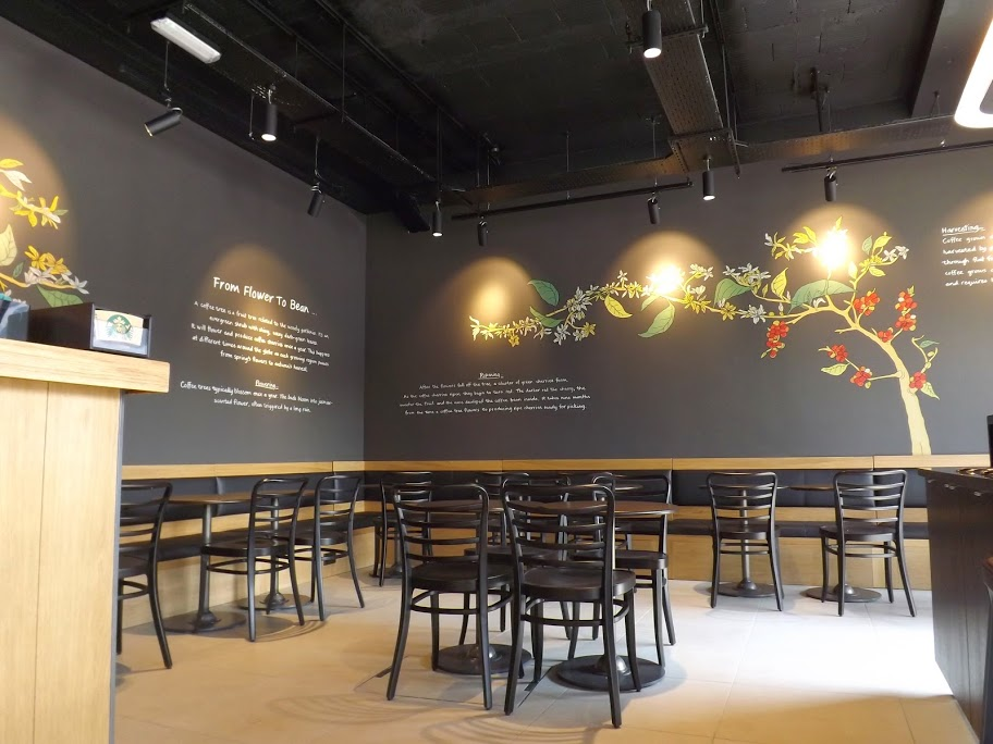 Starbucks image4 - implementation